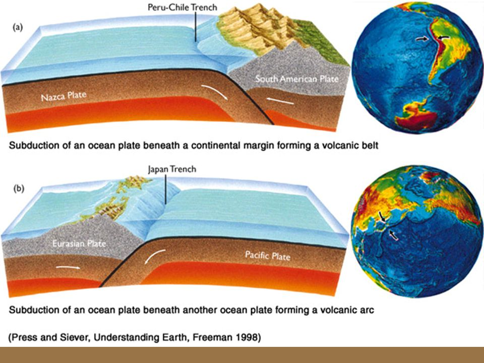Volcanoes Volcanoes eject different types of material.