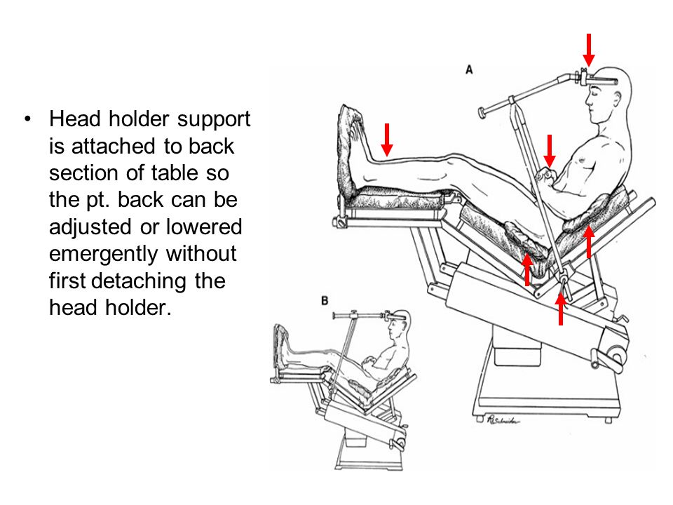 Head holder support is attached to back section of table so the pt.