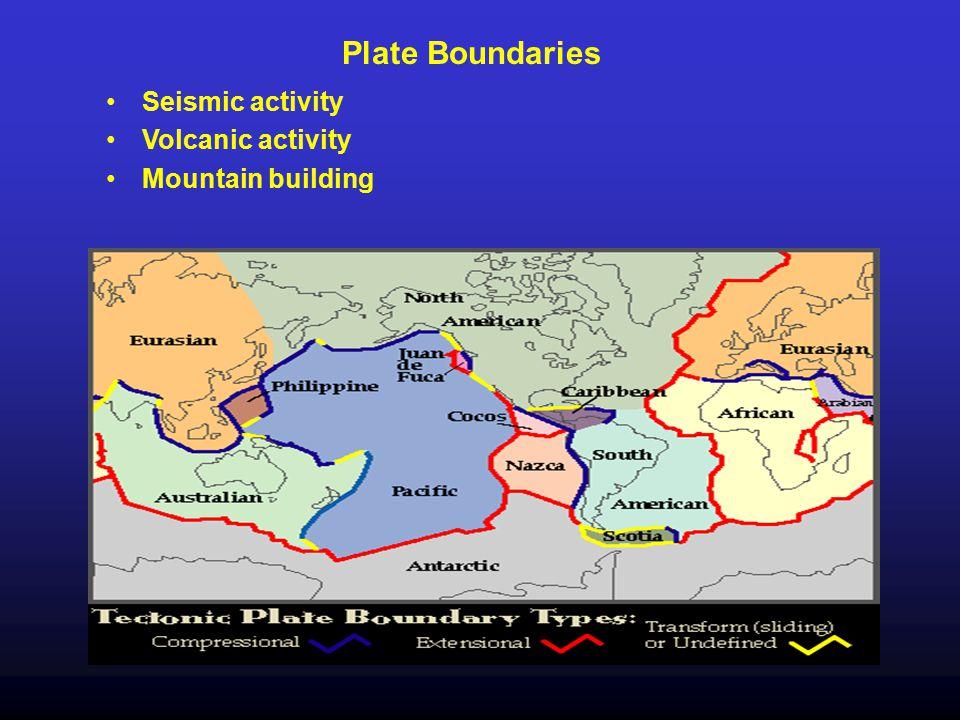 Building Continental Material Precambrian Shields