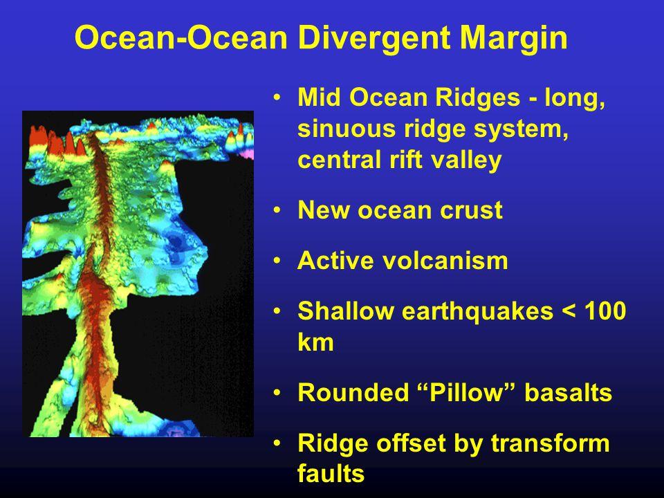 Seismic Activity Along Descending Plate