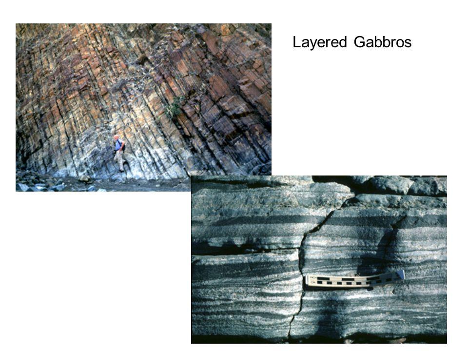 Layered Gabbros