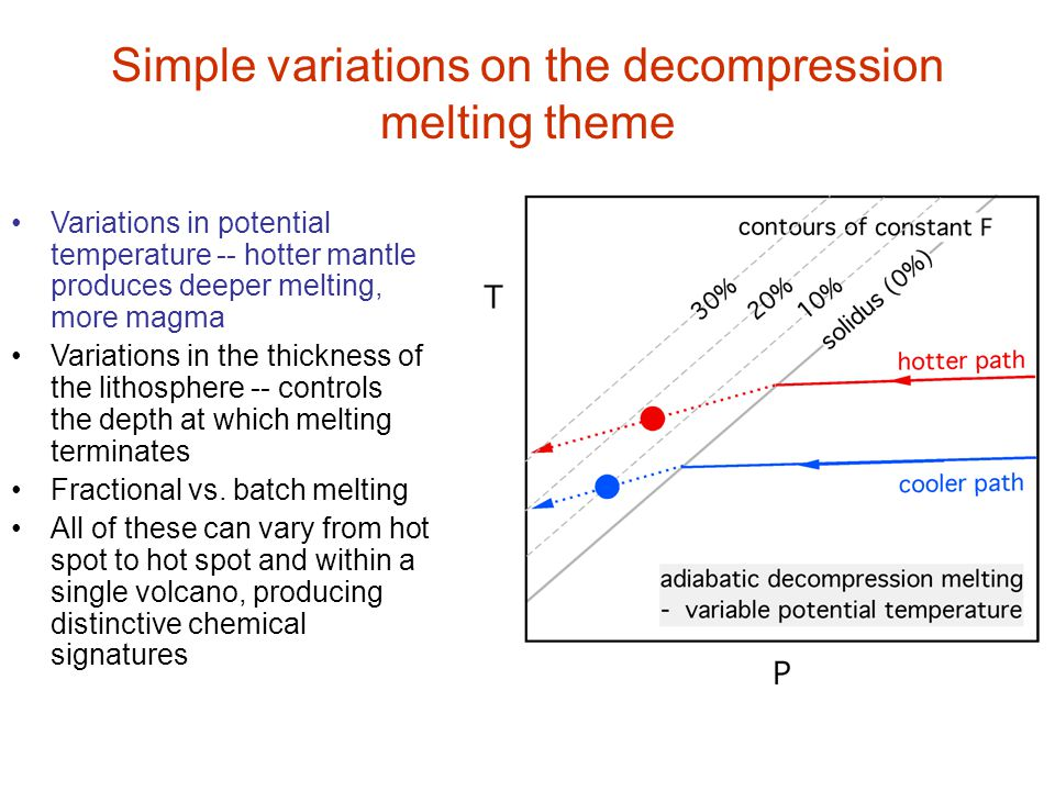 Simple variations on the decompression melting theme Variations in potential temperature -- hotter mantle produces deeper melting, more magma Variatio