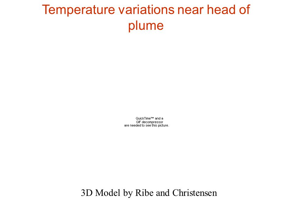Temperature variations near head of plume 3D Model by Ribe and Christensen