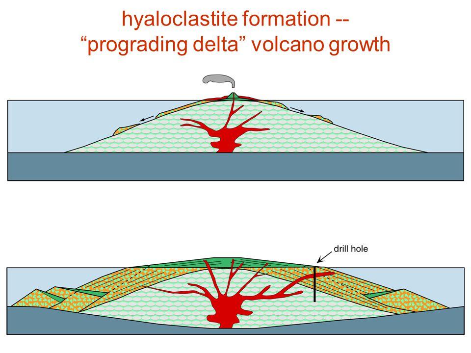 "hyaloclastite formation -- ""prograding delta"" volcano growth"