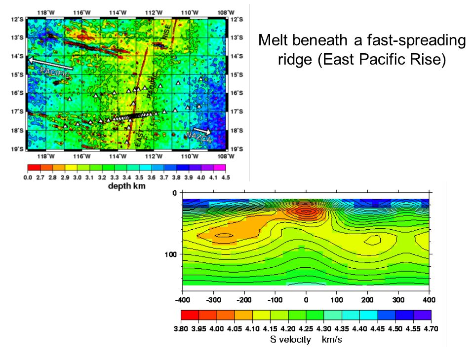 Melt beneath a fast-spreading ridge (East Pacific Rise)