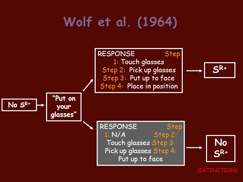 24 Wolf et al.