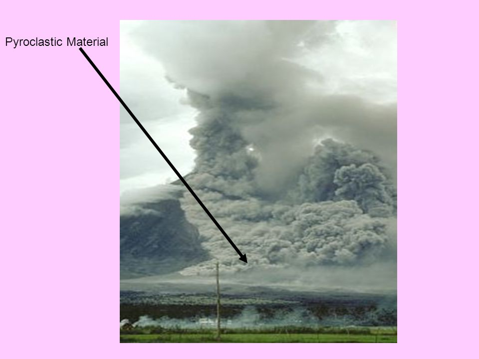 Pyroclastic Material  Pyroclastic Material is produced when magma explodes from a volcano and solidifies in the air. It comes in a variety of sizes,