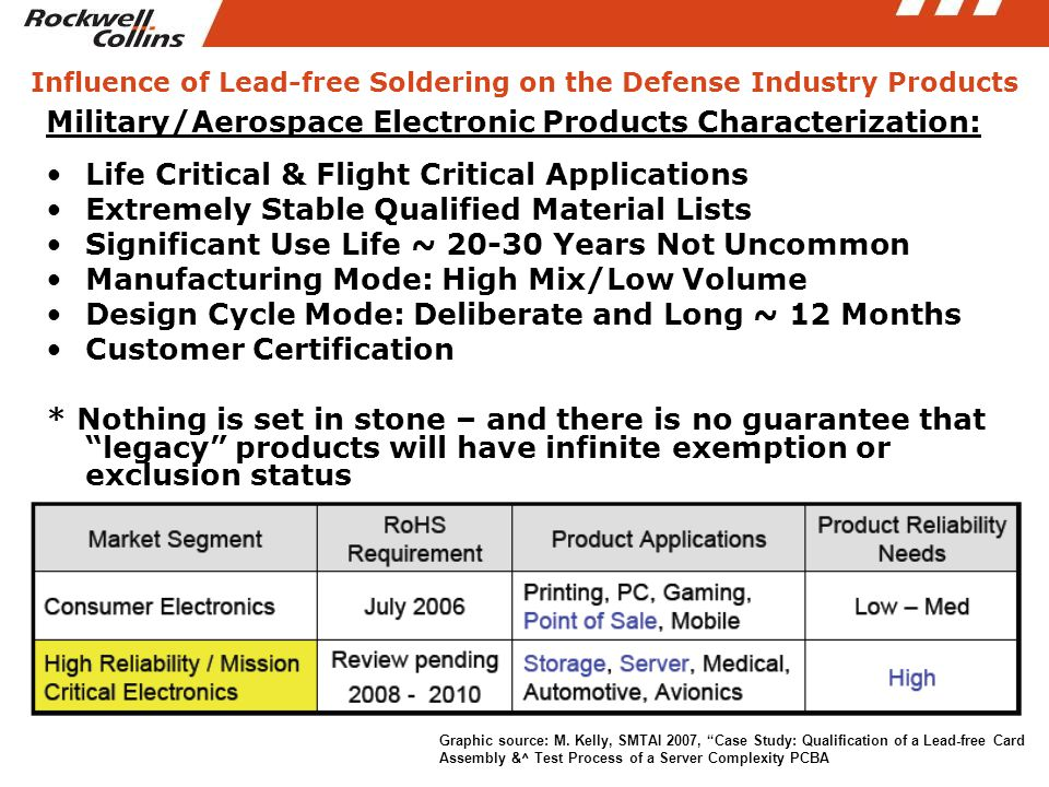 Influence of Lead-free Soldering on the Defense Industry Products: Process Robustness: Alloy Proliferation Graph Source: G.