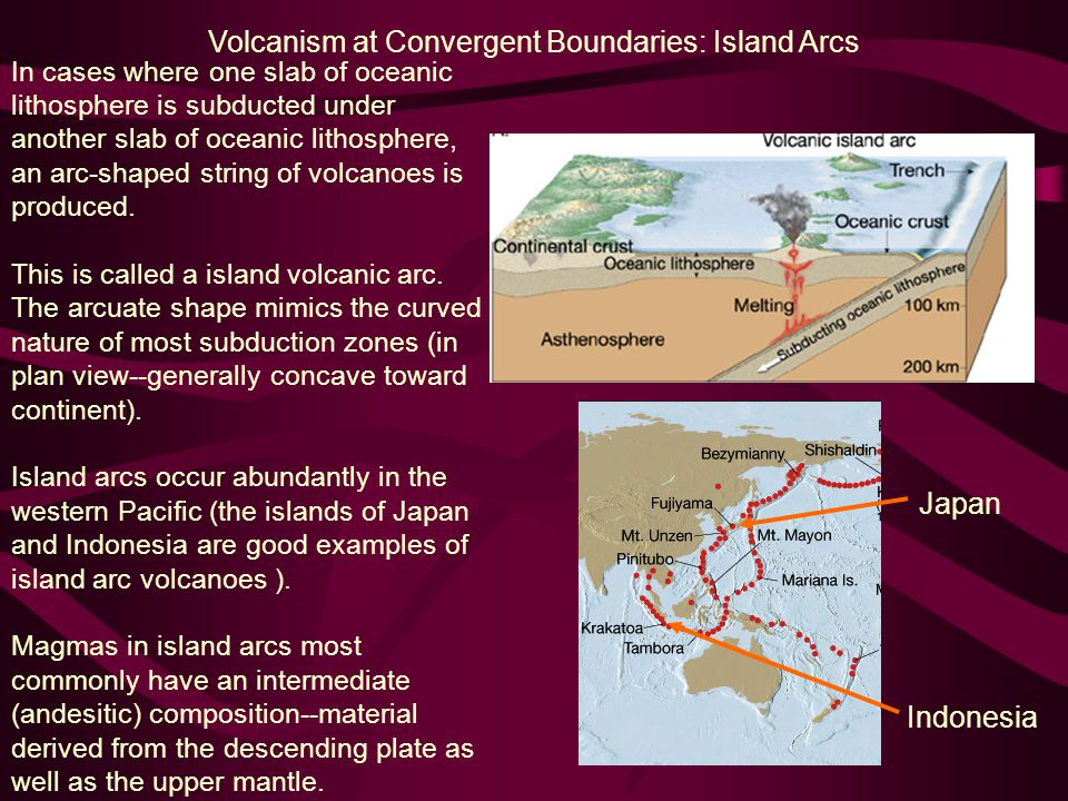 In cases where one slab of oceanic lithosphere is subducted under a slab of continental lithosphere, a string volcanoes is produced near the edge of the overriding continent.
