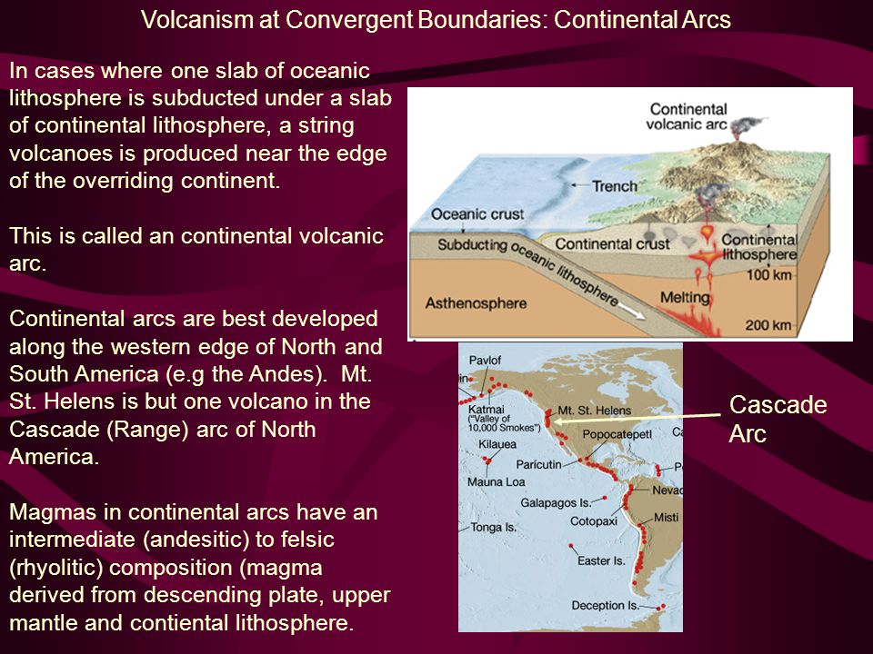 Intraplate Volcanoes Intraplate volcanoes do not follow the same rules as plate boundary volcanoes (i.e., they do not follow plate boundaries).