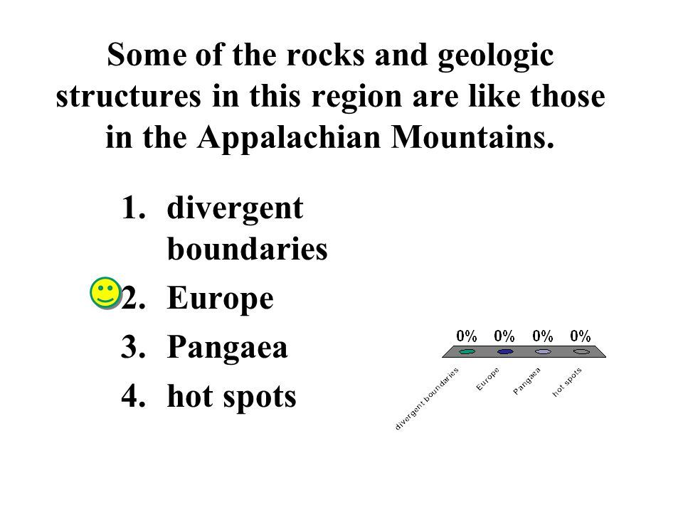 Mountains that form when large pieces of crust are tilted, uplifted, or dropped between large faults 1.fault-block mountains 2.isostatic rebound 3.orogeny 4.pillow basalts 5.isostasy 6.uplifted mountains