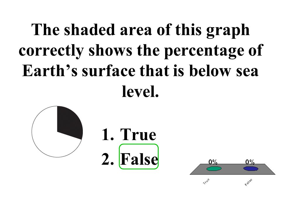 The mantle has a greater density than continental crust. 1.True 2.False