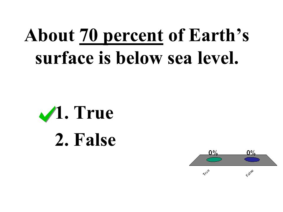 The seafloor displaces more of the mantle than the same thickness of the continental crust.