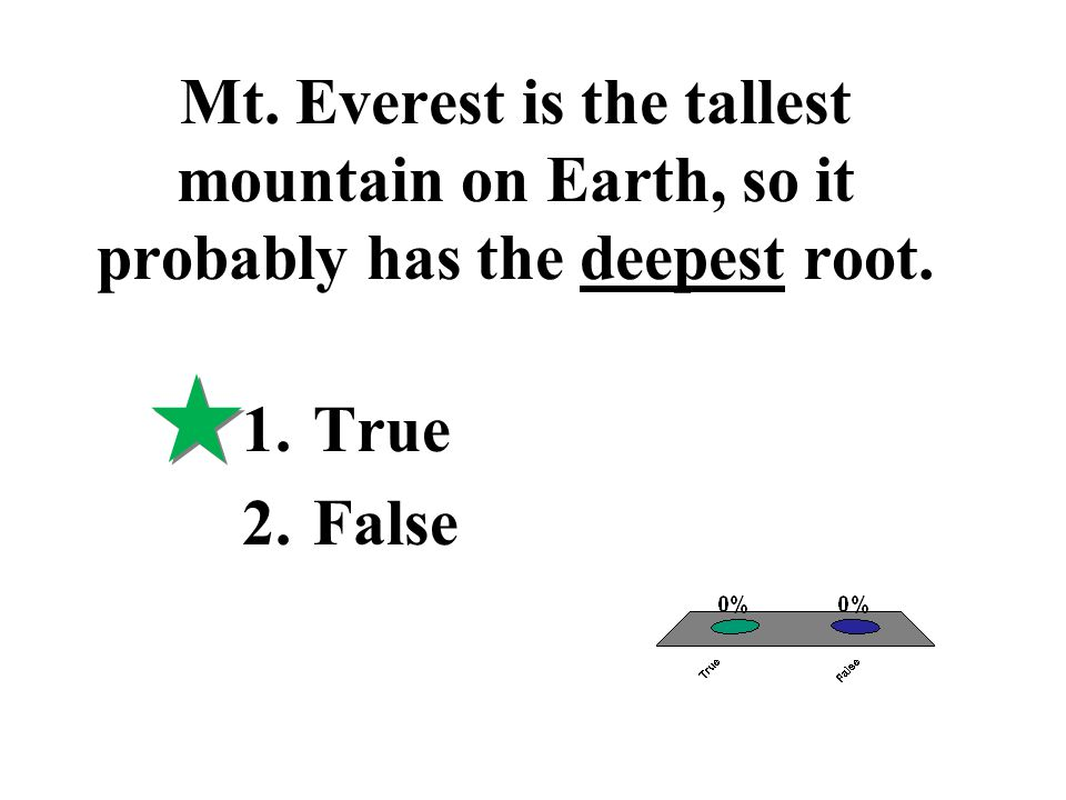 When mountains erode, their roots increase in size. 1.True 2.False