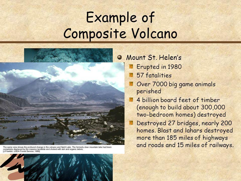 Example of Composite Volcano Mount St.