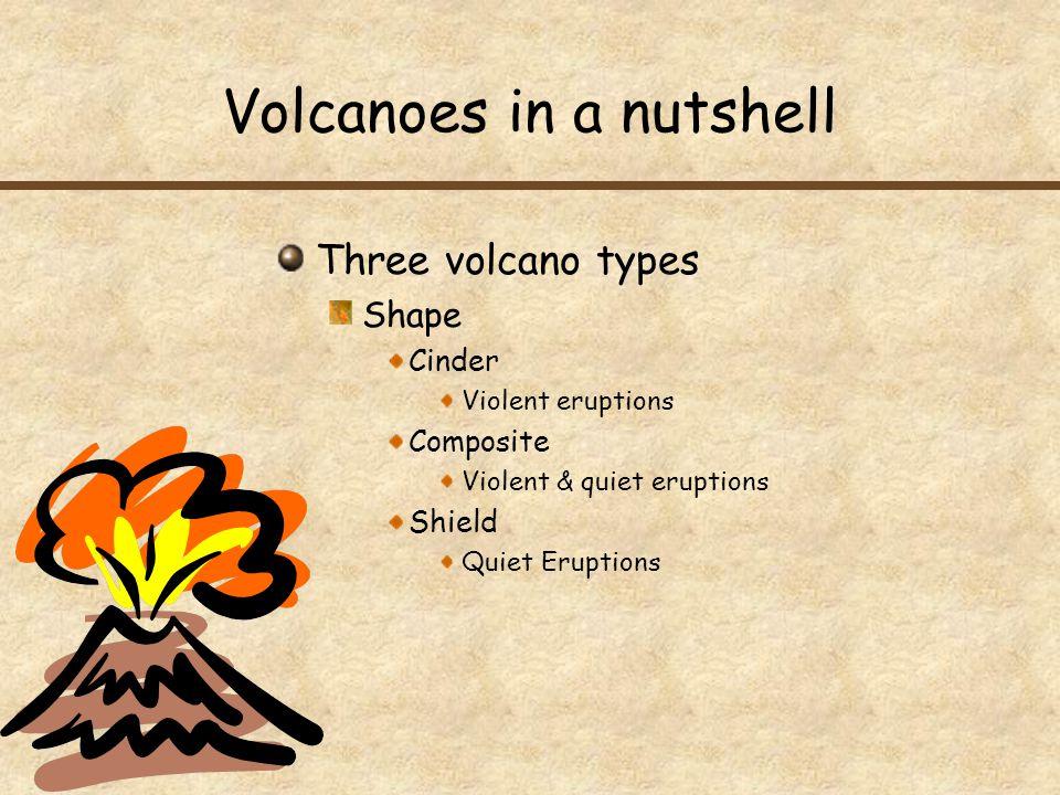 Volcanoes in a nutshell Three volcano types Shape Cinder Violent eruptions Composite Violent & quiet eruptions Shield Quiet Eruptions