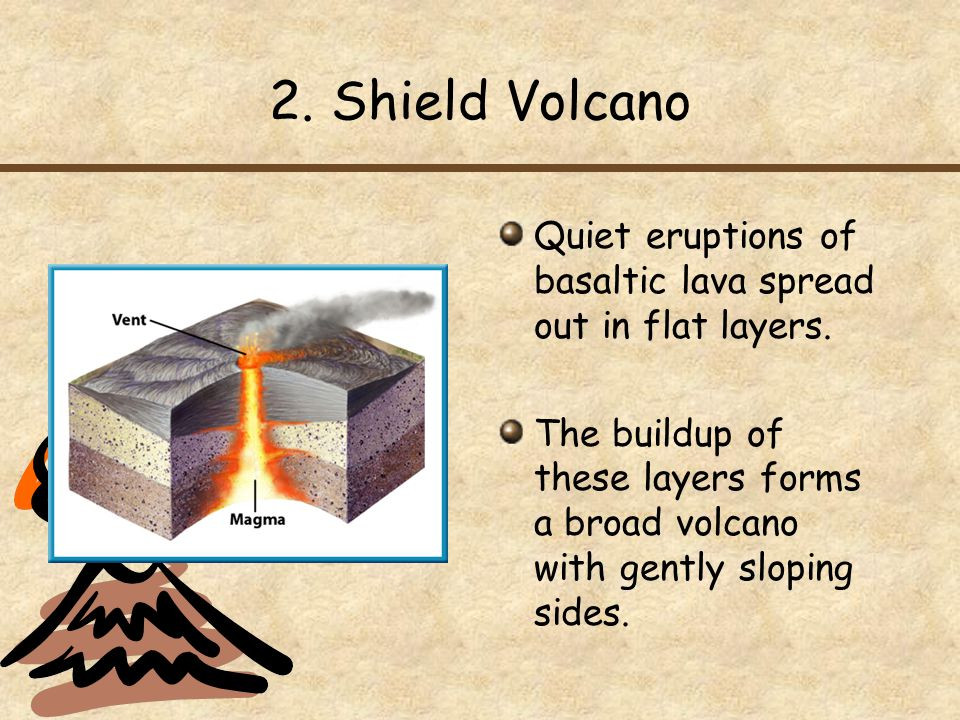 2. Shield Volcano Quiet eruptions of basaltic lava spread out in flat layers. The buildup of these layers forms a broad volcano with gently sloping si