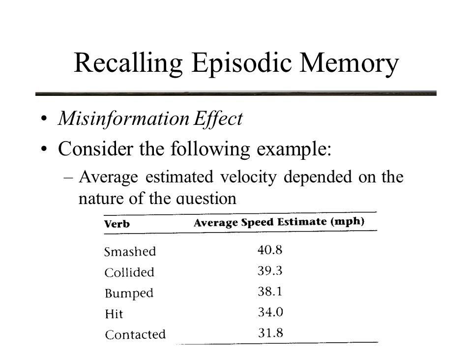 Recalling Episodic Memory Misinformation Effect Consider the following example: –Average estimated velocity depended on the nature of the question