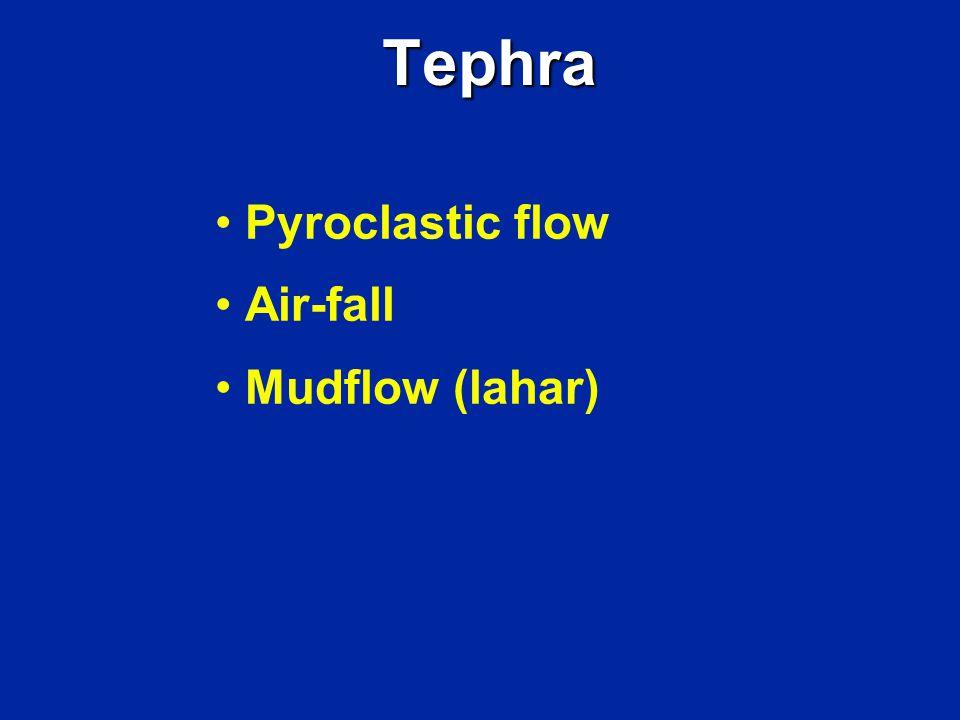 Tephra Pyroclastic flow Air-fall Mudflow (lahar)