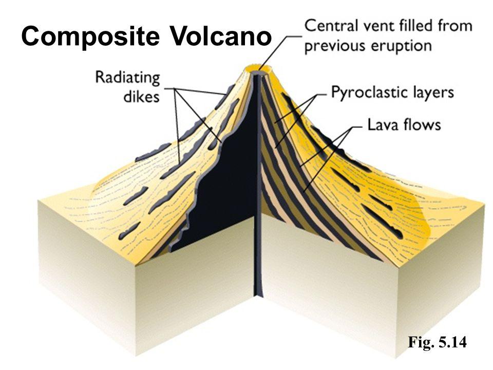 Fig. 5.14 Composite Volcano