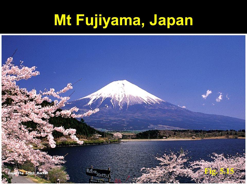 Raga/The Stock Market Fig. 5.15 Mt Fujiyama, Japan