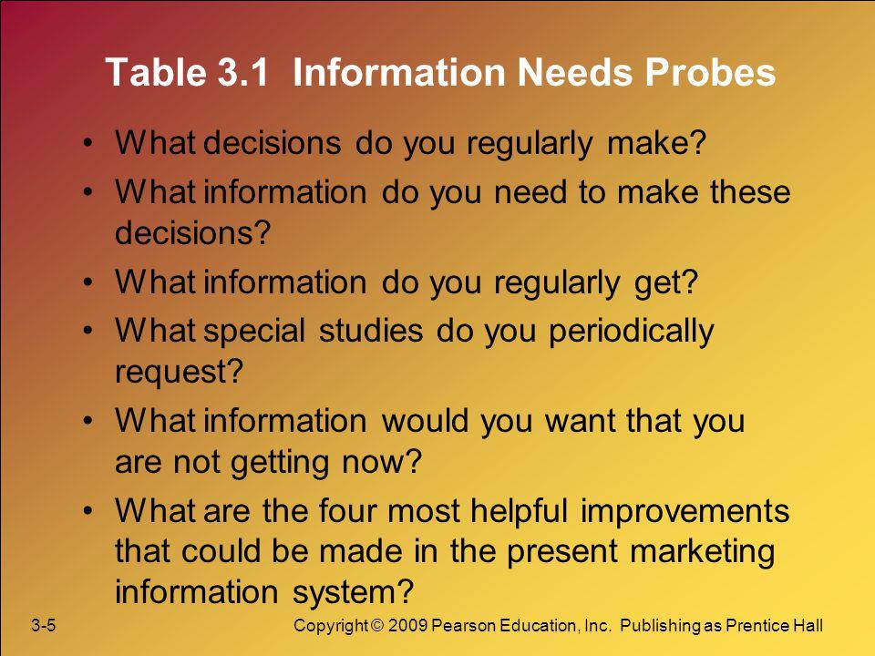 3-5Copyright © 2009 Pearson Education, Inc.