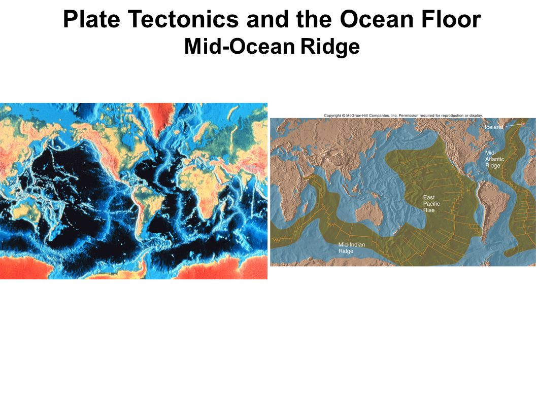 Plate Tectonics and the Ocean Floor Mid-Ocean Ridge