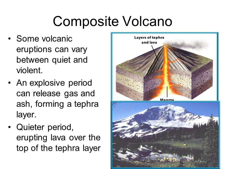 Composite Volcano Some volcanic eruptions can vary between quiet and violent. An explosive period can release gas and ash, forming a tephra layer. Qui