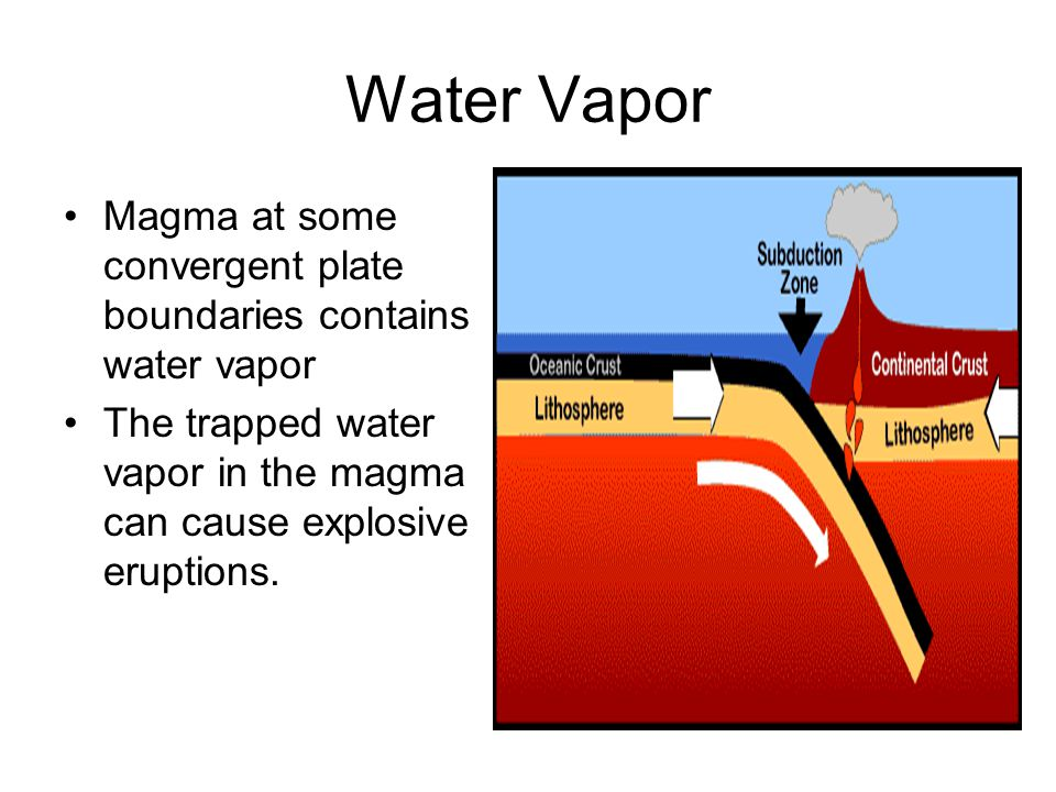 Water Vapor Magma at some convergent plate boundaries contains water vapor The trapped water vapor in the magma can cause explosive eruptions.