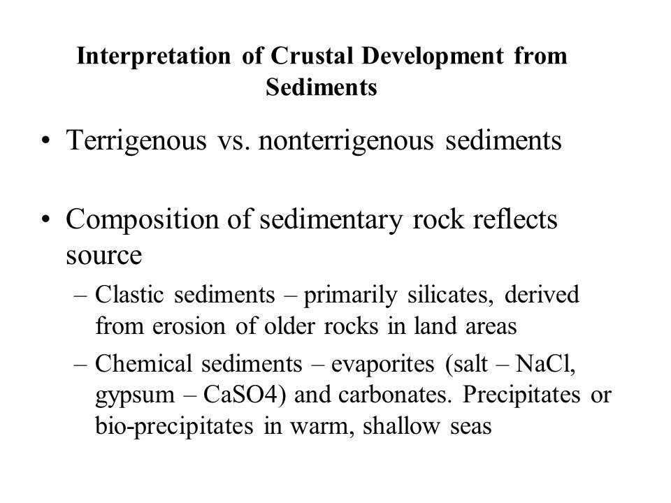 Interpretation of Crustal Development from Sediments Terrigenous vs. nonterrigenous sediments Composition of sedimentary rock reflects source –Clastic