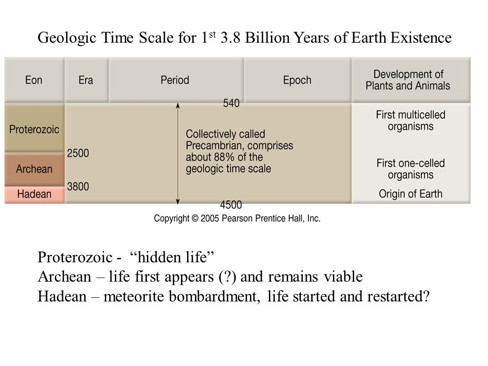 """Geologic Time Scale for 1 st 3.8 Billion Years of Earth Existence Proterozoic - """"hidden life"""" Archean – life first appears (?) and remains viable Hade"""