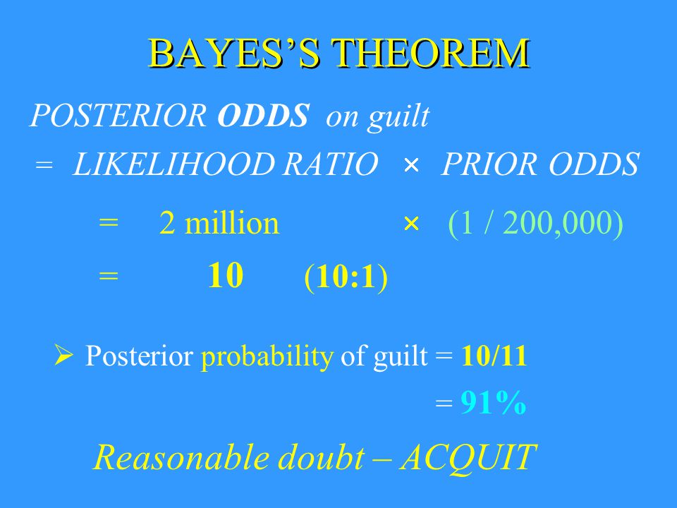 BAYES'S THEOREM POSTERIOR ODDS on guilt = LIKELIHOOD RATIO  PRIOR ODDS = 2 million  (1 / 200,000) = 10 (10:1)  Posterior probability of guilt = 10/11 = 91% Reasonable doubt – ACQUIT