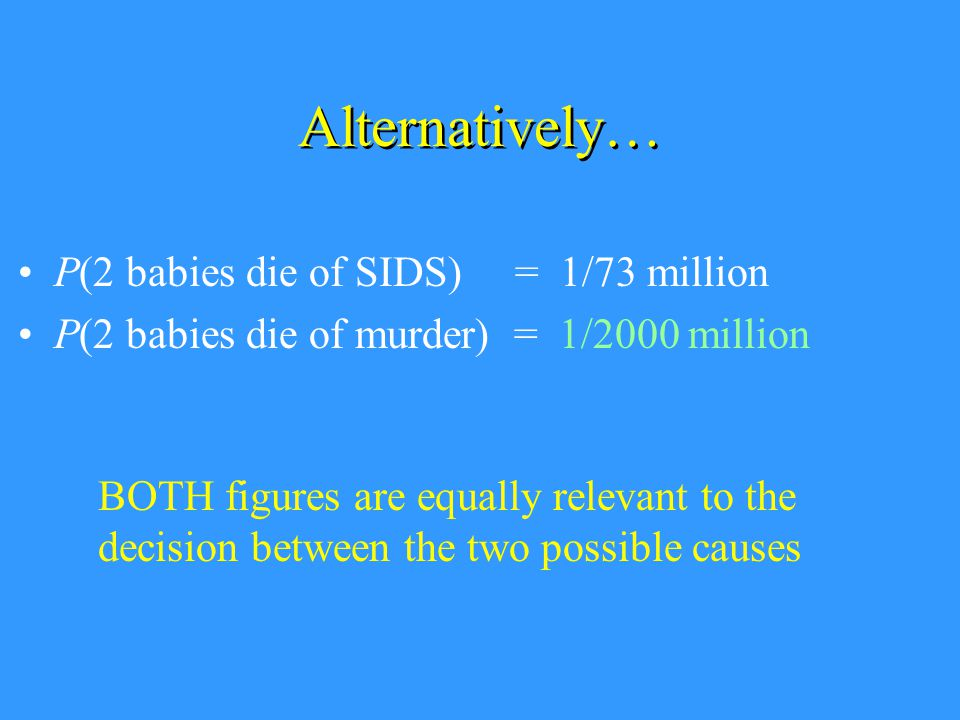 Alternatively… P(2 babies die of SIDS) = 1/73 million P(2 babies die of murder) = 1/2000 million BOTH figures are equally relevant to the decision between the two possible causes