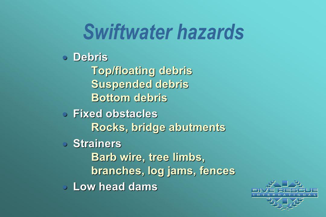 Swiftwater hazards  Debris Top/floating debris Suspended debris Bottom debris  Fixed obstacles Rocks, bridge abutments  Strainers Barb wire, tree l