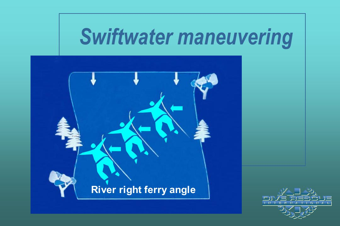 Swiftwater maneuvering River right ferry angle