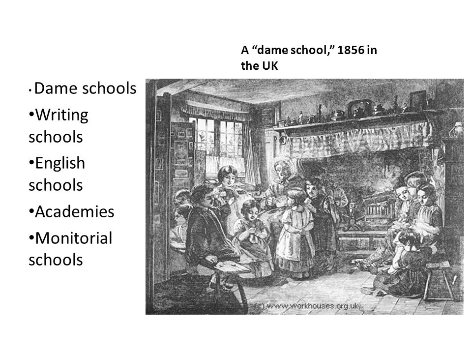 A dame school, 1856 in the UK Dame schools Writing schools English schools Academies Monitorial schools