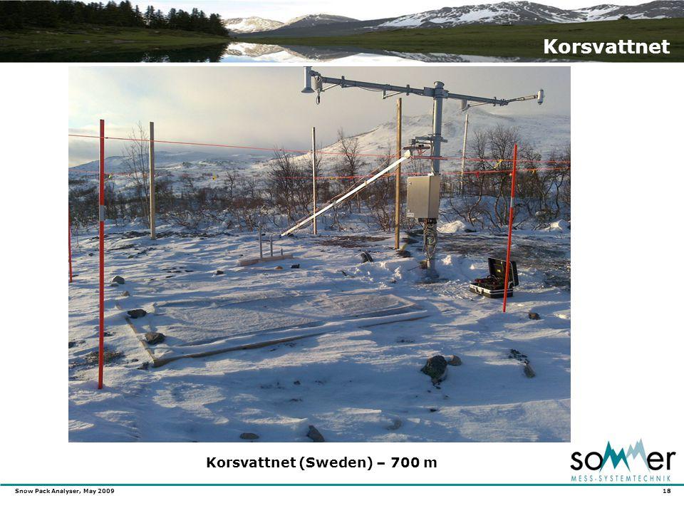 Snow Pack Analyser, May 2009 18 Korsvattnet Korsvattnet (Sweden) – 700 m