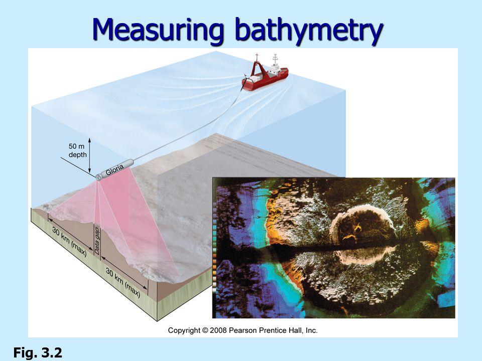 Measuring bathymetry Fig. 3.2