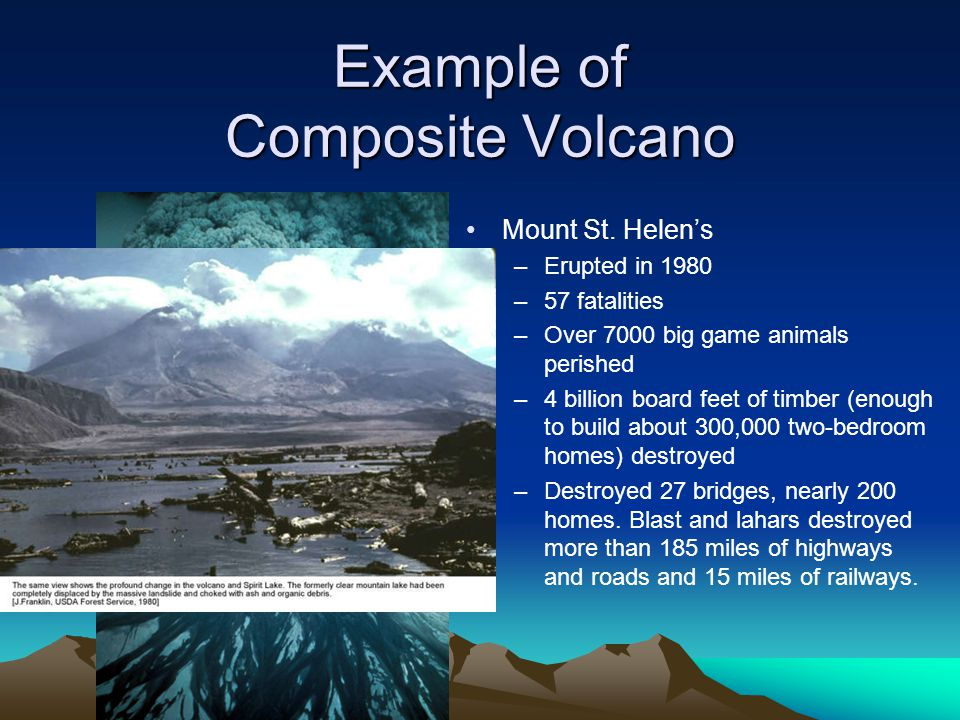 Example of Composite Volcano Mount St.