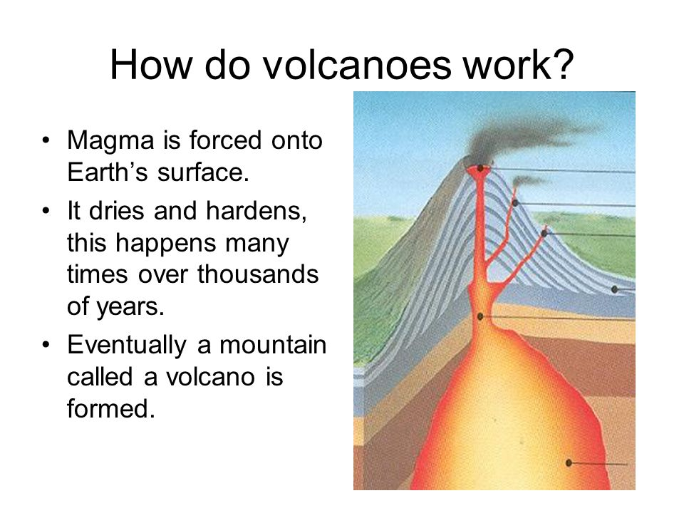 How do volcanoes work.Magma is forced onto Earth's surface.