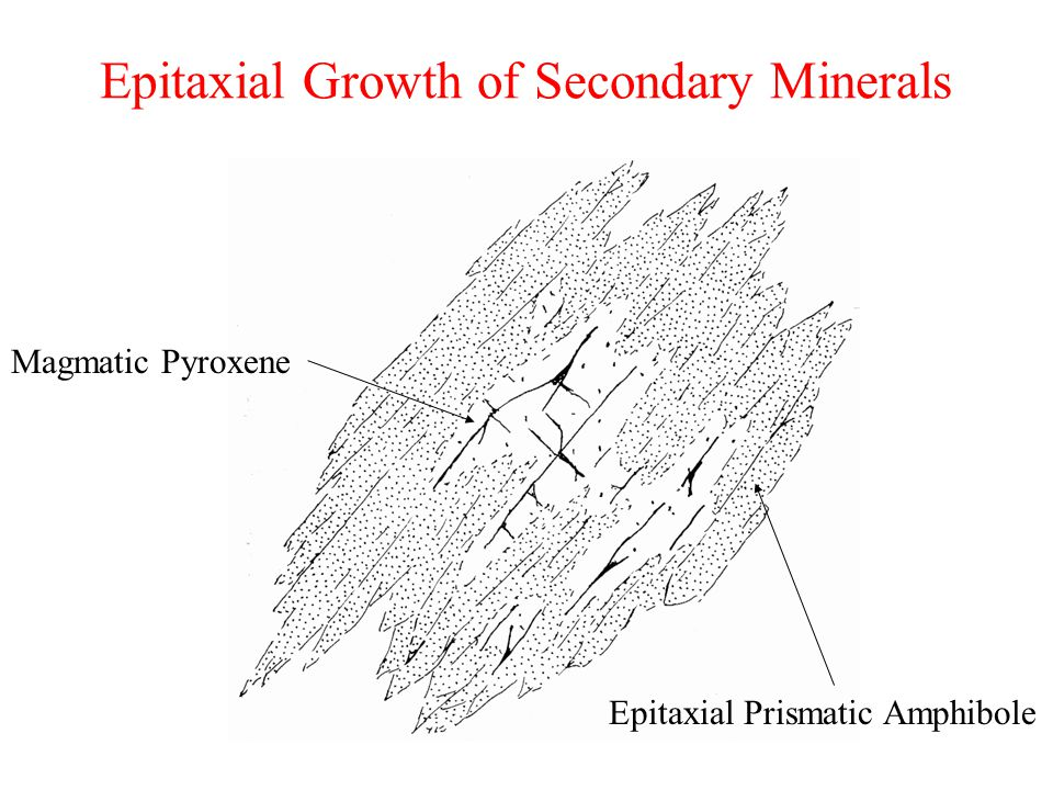 Epitaxial Growth of Secondary Minerals Magmatic Pyroxene Epitaxial Prismatic Amphibole