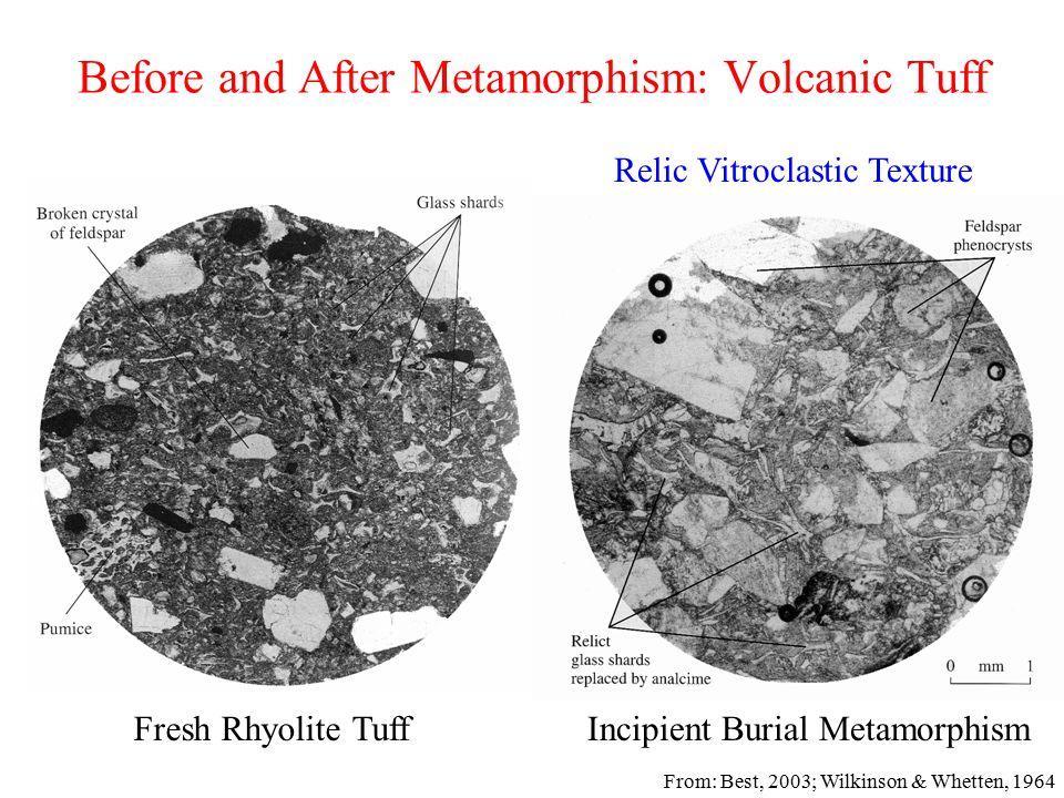 Before and After Metamorphism: Volcanic Tuff From: Best, 2003; Wilkinson & Whetten, 1964 Fresh Rhyolite Tuff Relic Vitroclastic Texture Incipient Buri