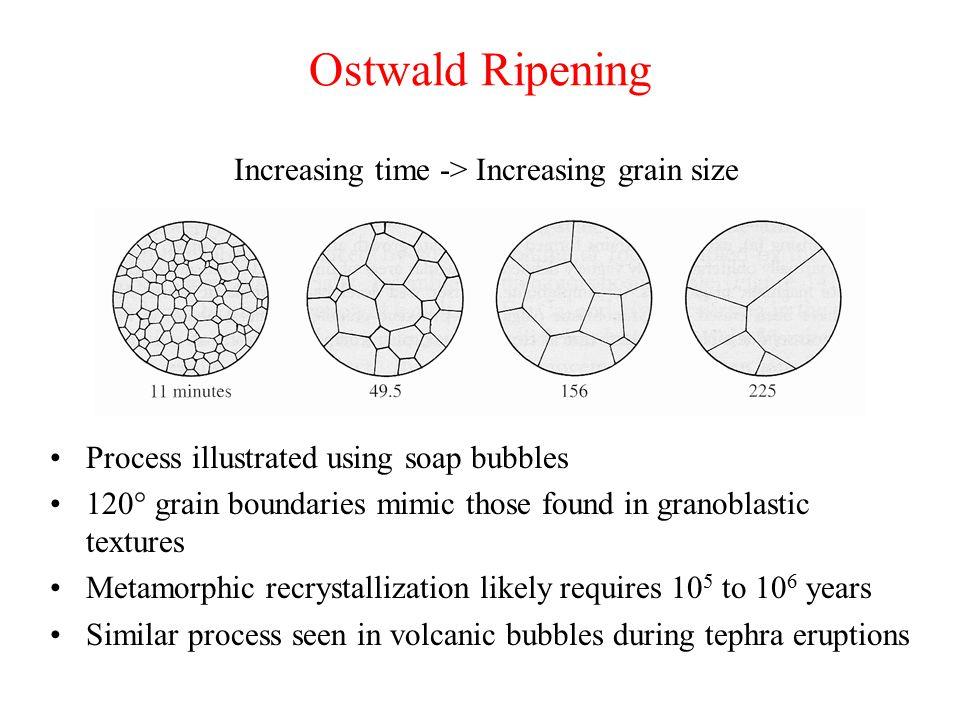 Ostwald Ripening Process illustrated using soap bubbles 120° grain boundaries mimic those found in granoblastic textures Metamorphic recrystallization