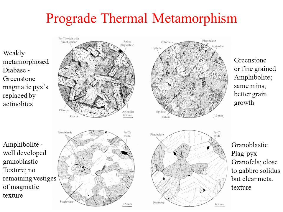 Prograde Thermal Metamorphism Weakly metamorphosed Diabase - Greenstone magmatic pyx's replaced by actinolites Greenstone or fine grained Amphibolite;