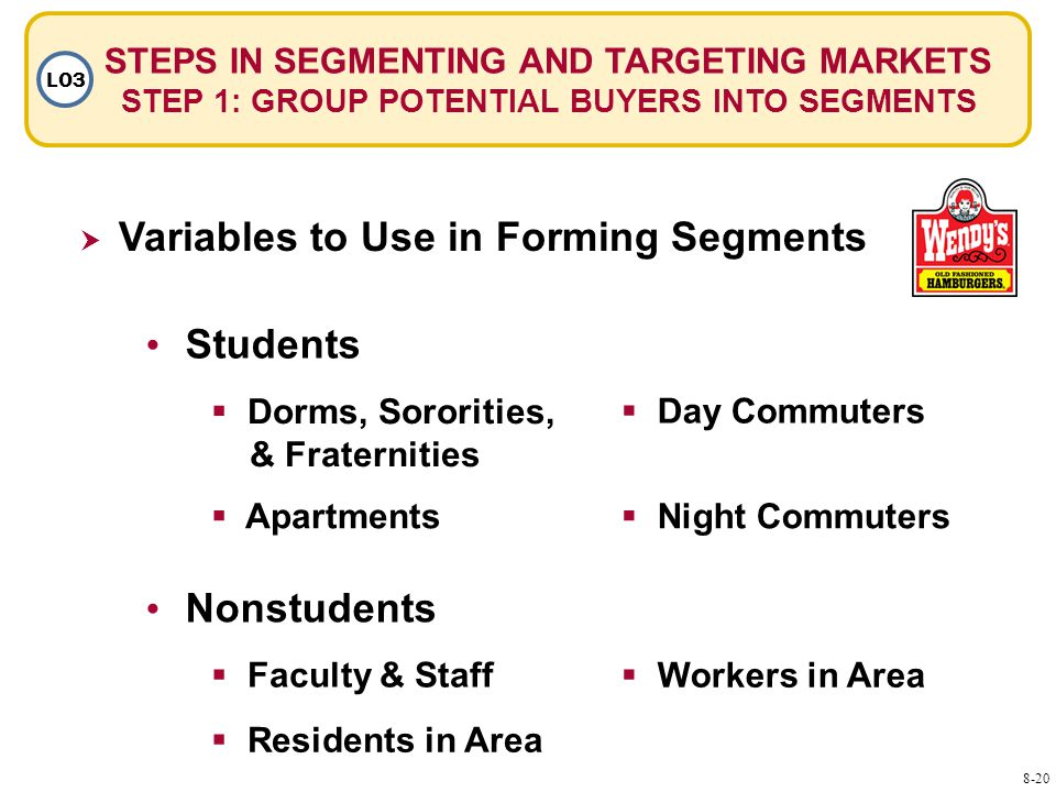  Variables to Use in Forming Segments Students Nonstudents  Dorms, Sororities, & Fraternities  Faculty & Staff  Apartments  Day Commuters  Night Commuters  Residents in Area  Workers in Area STEPS IN SEGMENTING AND TARGETING MARKETS STEP 1: GROUP POTENTIAL BUYERS INTO SEGMENTS LO3 8-20