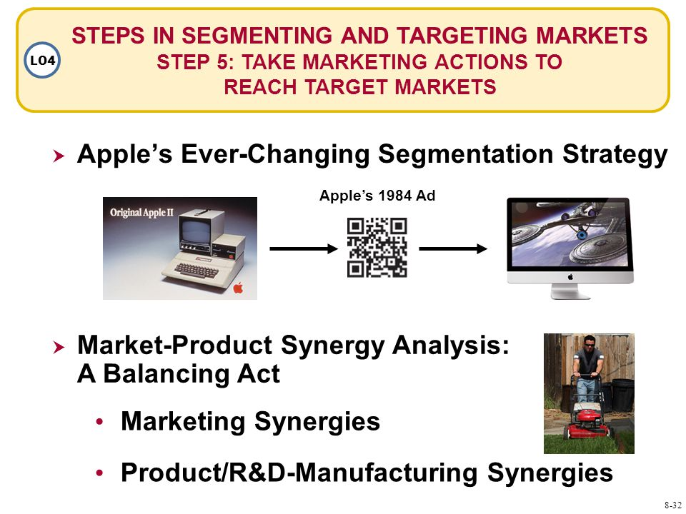 STEPS IN SEGMENTING AND TARGETING MARKETS STEP 5: TAKE MARKETING ACTIONS TO REACH TARGET MARKETS LO4  Apple's Ever-Changing Segmentation Strategy Marketing Synergies  Market-Product Synergy Analysis: A Balancing Act Product/R&D-Manufacturing Synergies Apple's 1984 Ad 8-32