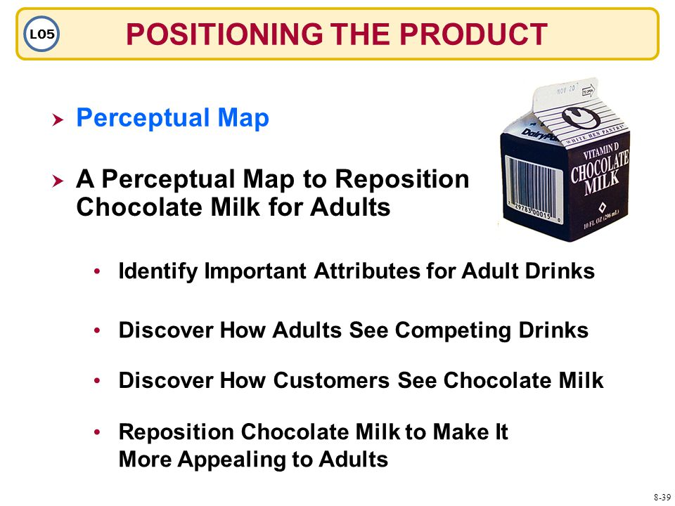 POSITIONING THE PRODUCT LO5  Perceptual Map Perceptual Map  A Perceptual Map to Reposition Chocolate Milk for Adults Identify Important Attributes for Adult Drinks Discover How Customers See Chocolate Milk Reposition Chocolate Milk to Make It More Appealing to Adults Discover How Adults See Competing Drinks 8-39