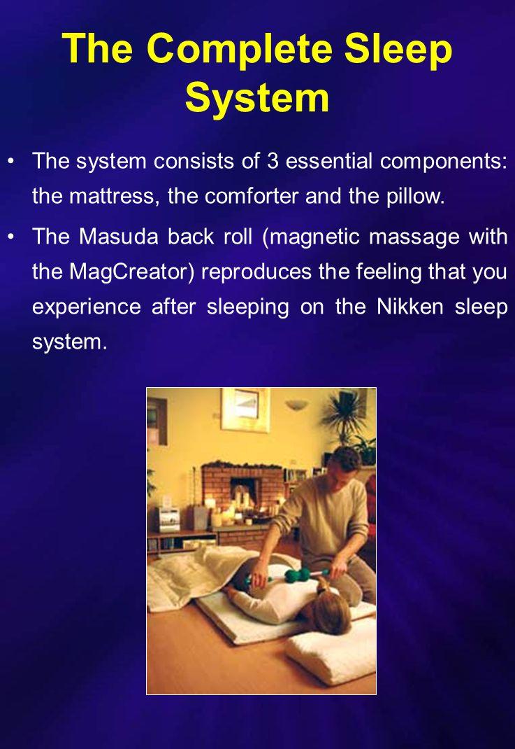 The Nikken Sleep System Good night! Enhance your sleep. Enhance your health! BACK