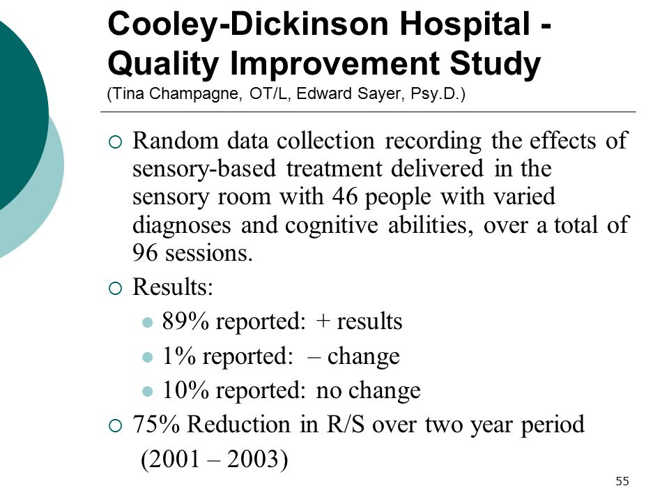 55 Cooley-Dickinson Hospital - Quality Improvement Study (Tina Champagne, OT/L, Edward Sayer, Psy.D.)  Random data collection recording the effects o