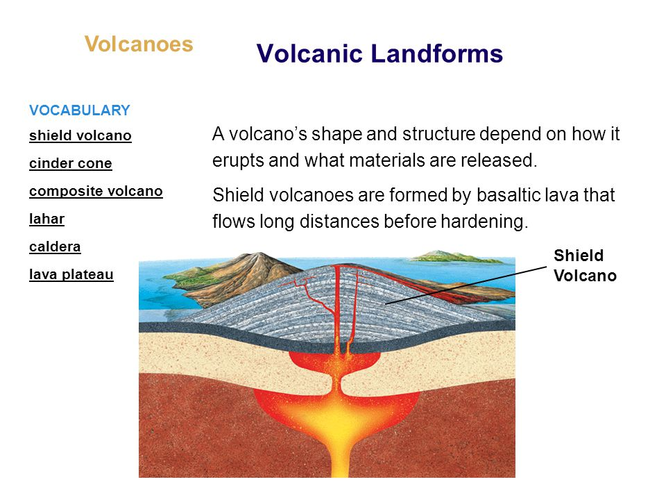 Volcanoes A volcano's shape and structure depend on how it erupts and what materials are released. VOCABULARY Volcanic Landforms Shield volcanoes are